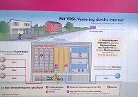 Vectoring der Telekom